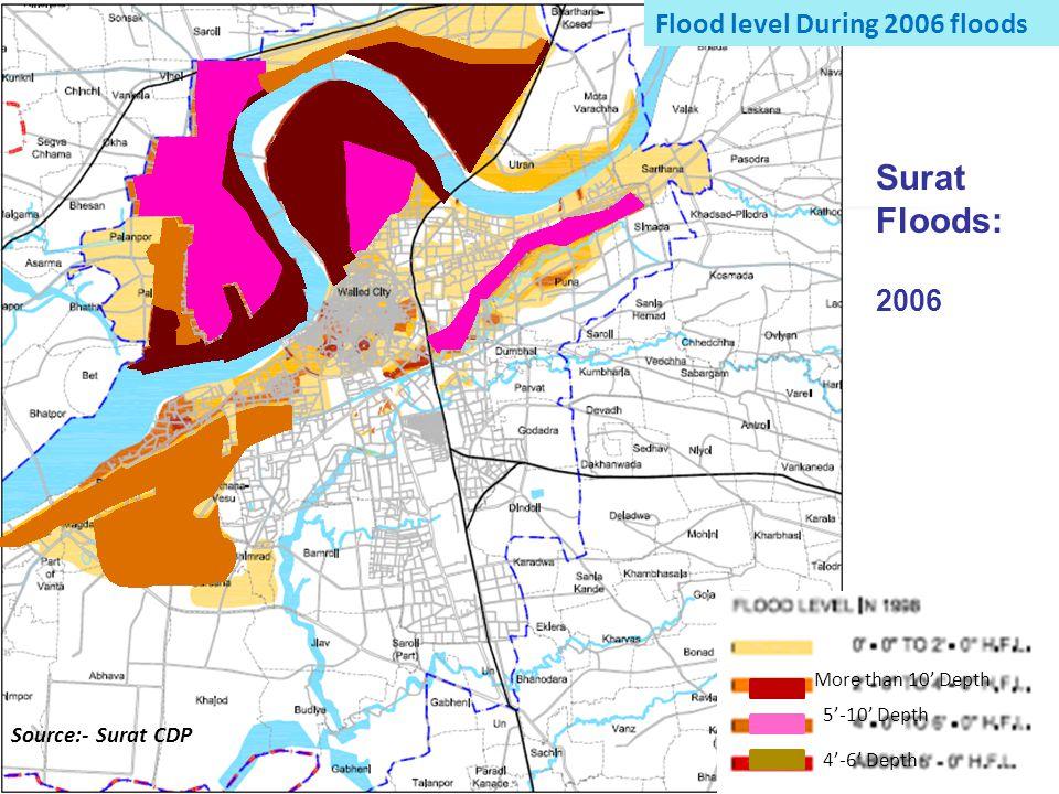 Flood level During 2006 floods Source:- Surat CDP 5'-10' Depth More than 10' Depth 4'-6' Depth Surat Floods: 2006