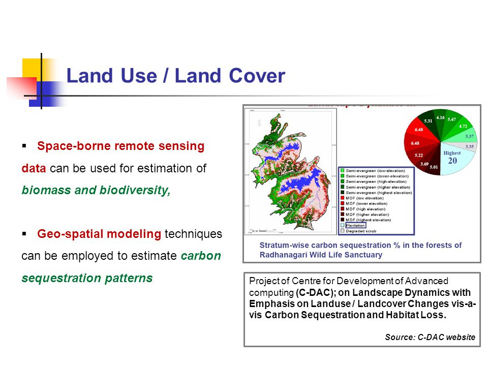 Land Use / Land Cover  Space-borne remote sensing data can be used for estimation of biomass and biodiversity,  Geo-spatial modeling techniques can