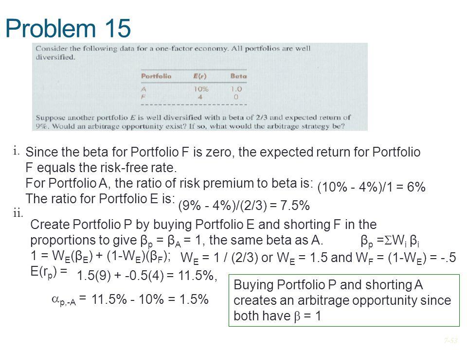 Problem 15 Since the beta for Portfolio F is zero, the expected return for Portfolio F equals the risk-free rate. For Portfolio A, the ratio of risk p