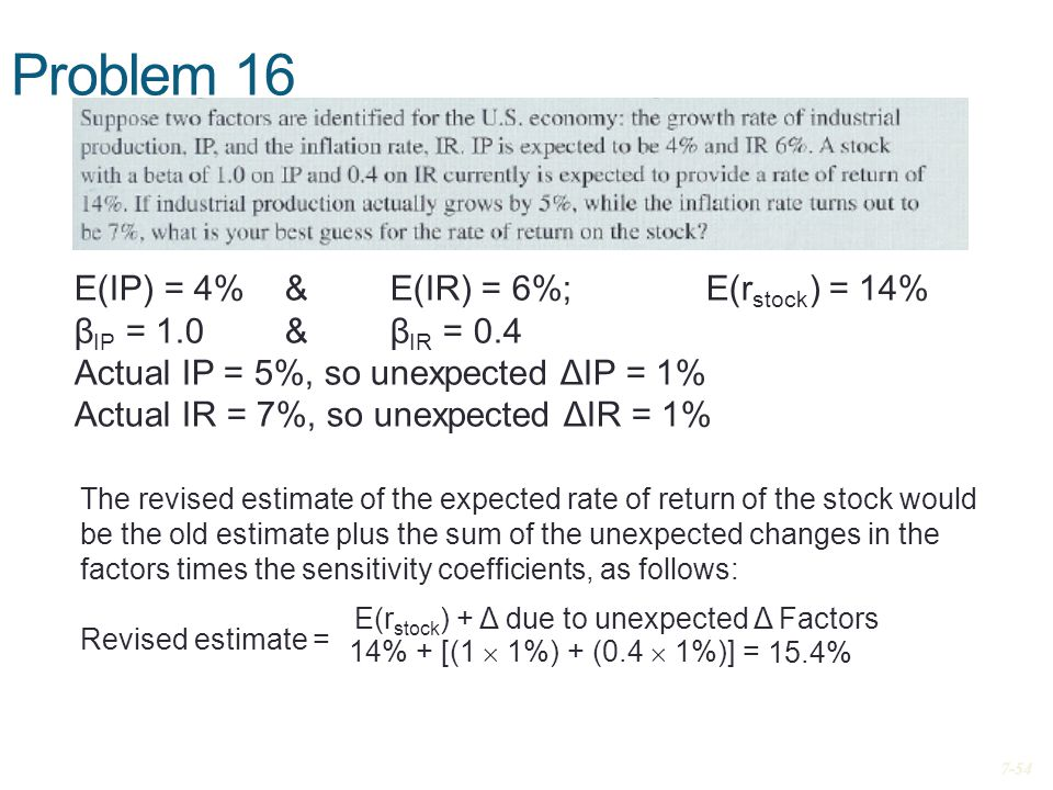 Problem 16 The revised estimate of the expected rate of return of the stock would be the old estimate plus the sum of the unexpected changes in the fa