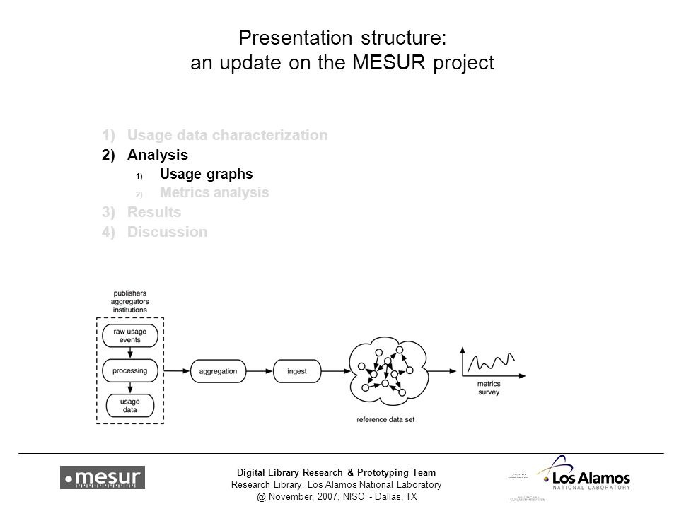 Research Library, Los Alamos National Laboratory @ November, 2007, NISO - Dallas, TX Digital Library Research & Prototyping Team Presentation structure: an update on the MESUR project 1)Usage data characterization 2)Analysis 1) Usage graphs 2) Metrics analysis 3)Results 4)Discussion