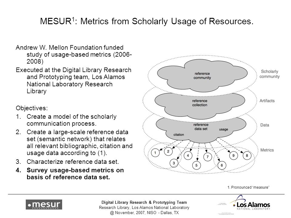 Research Library, Los Alamos National Laboratory @ November, 2007, NISO - Dallas, TX Digital Library Research & Prototyping Team MESUR 1 : Metrics from Scholarly Usage of Resources.