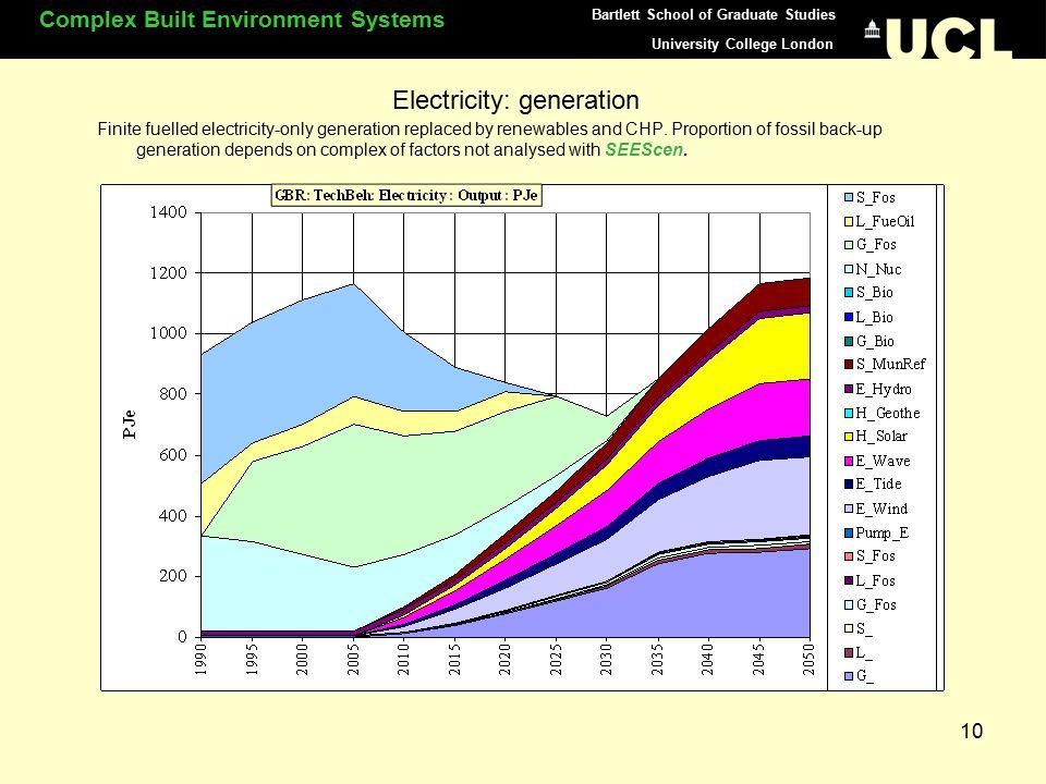 University College London Complex Built Environment Systems Bartlett School of Graduate Studies 10 Electricity: generation Finite fuelled electricity-