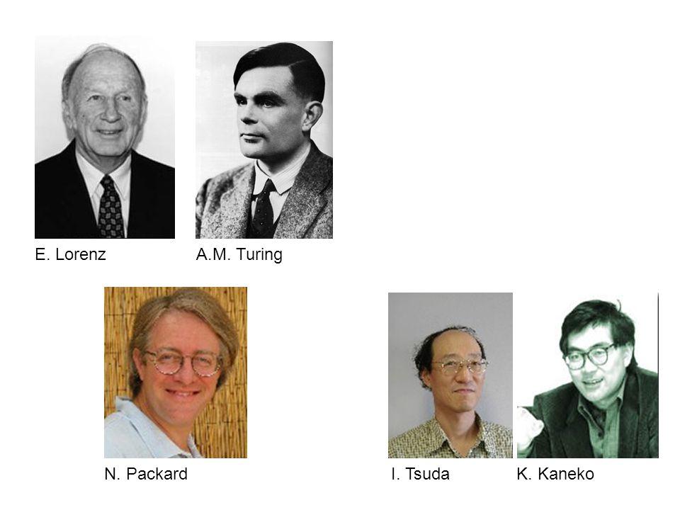 E. Lorenz A.M. Turing N. Packard I. Tsuda K. Kaneko