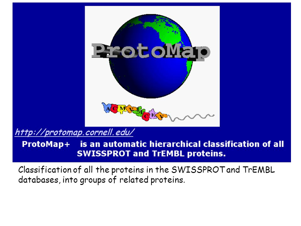 Classification of all the proteins in the SWISSPROT and TrEMBL databases, into groups of related proteins.