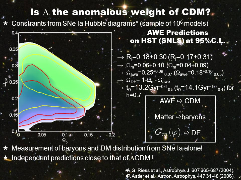 Is  the anomalous weight of CDM.