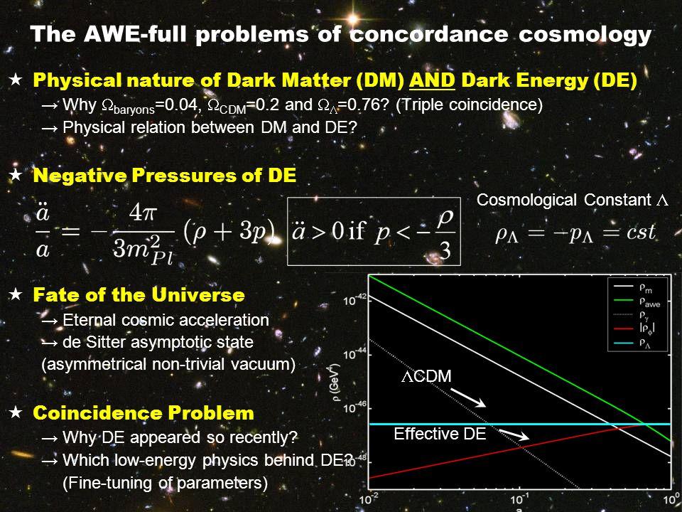 The Dark Cosmology Iceberg  DE frozen in a false vacuum  DE with minimal coupling  SEP.