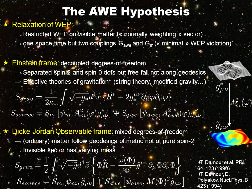 The AWE Hypothesis  Relaxation of WEP:  Restricted WEP on visible matter (« normally weighting » sector)  one space-time but two couplings G awe and G m (« minimal » WEP violation)  Einstein frame: decoupled degrees-of-freedom  Separated spin-2 and spin 0 dofs but free-fall not along geodesics  Effective theories of gravitation* (string theory, modified gravity…)  Dicke-Jordan Observable frame: mixed degrees-of-freedom  (ordinary) matter follow geodesics of metric not of pure spin-2  Invisible sector has varying mass  T.