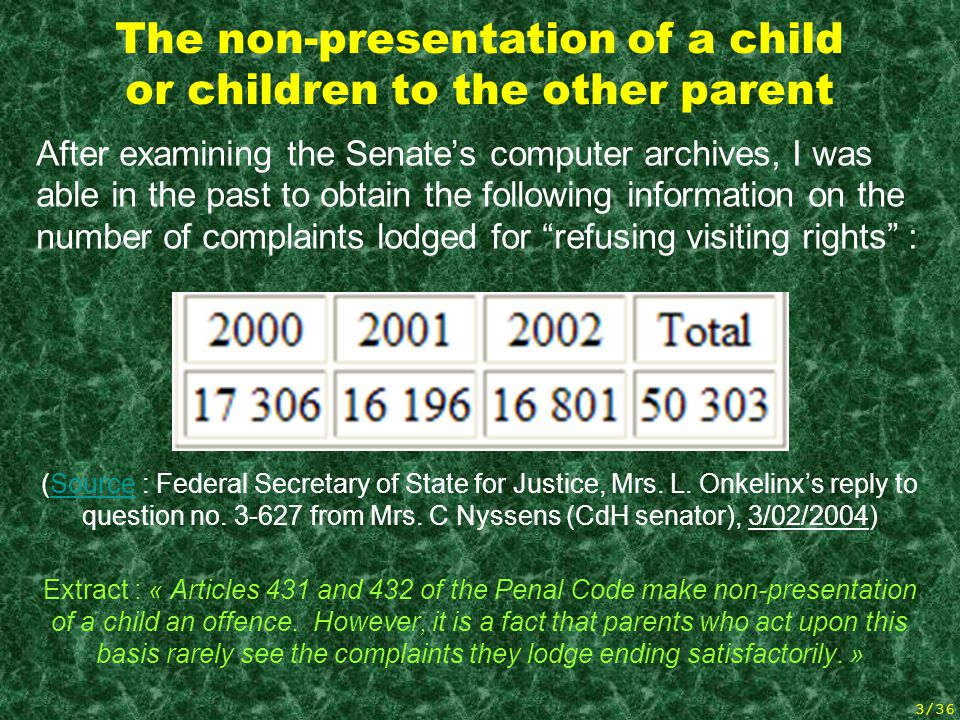 3/36 The non-presentation of a child or children to the other parent After examining the Senate's computer archives, I was able in the past to obtain the following information on the number of complaints lodged for refusing visiting rights : (Source : Federal Secretary of State for Justice, Mrs.