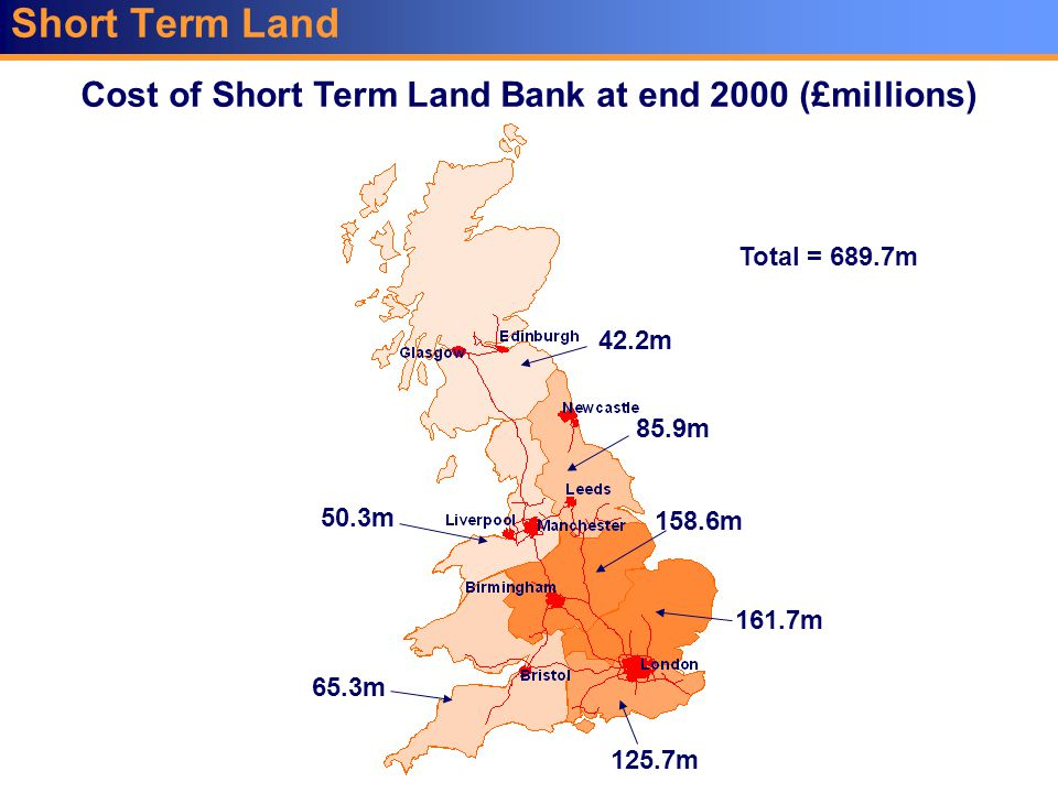 Short Term Land Cost of Short Term Land Bank at end 2000 (£millions) 65.3m 85.9m 125.7m 161.7m 50.3m 42.2m 158.6m Total = 689.7m