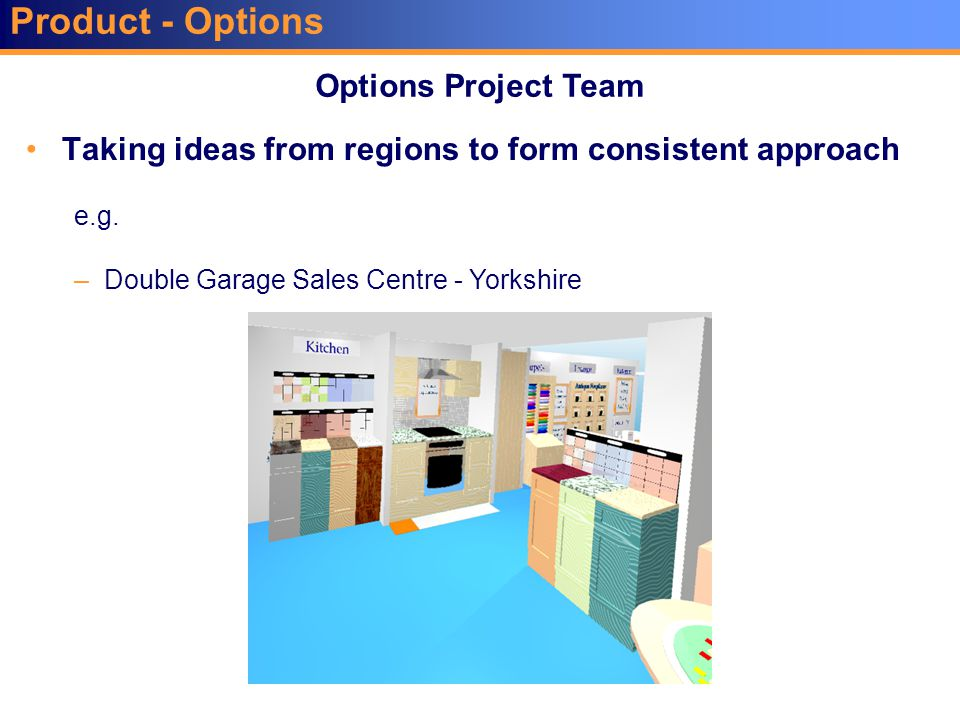 Product - Options Taking ideas from regions to form consistent approach Options Project Team e.g.