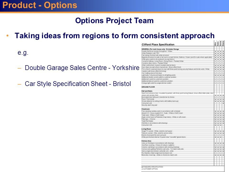 Product - Options Taking ideas from regions to form consistent approach e.g. –Double Garage Sales Centre - Yorkshire Options Project Team –Car Style S