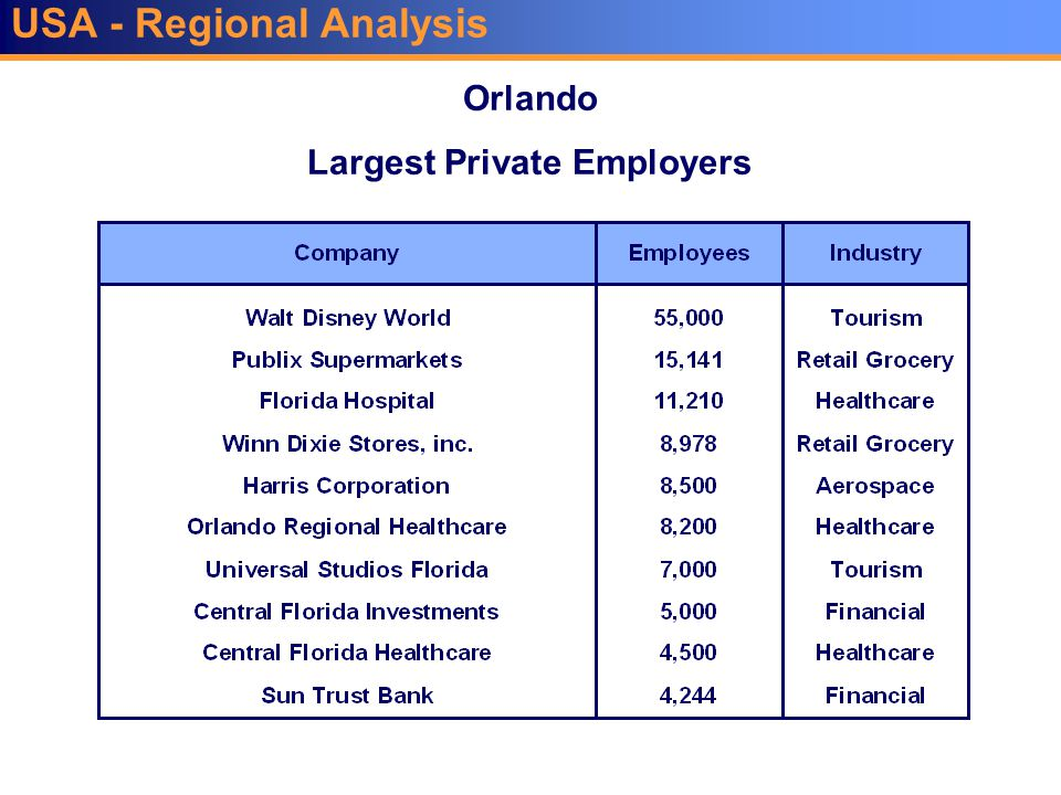 USA - Regional Analysis Orlando Largest Private Employers