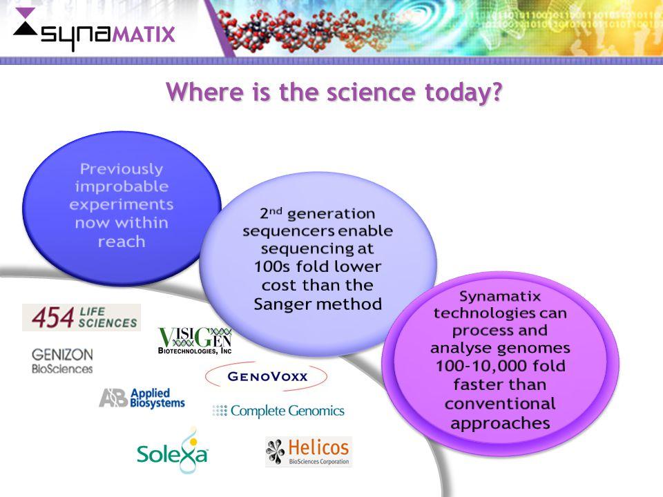 Copyright © 2007 Synamatix Sdn. Bhd. (538481-U) Increased sensitivity