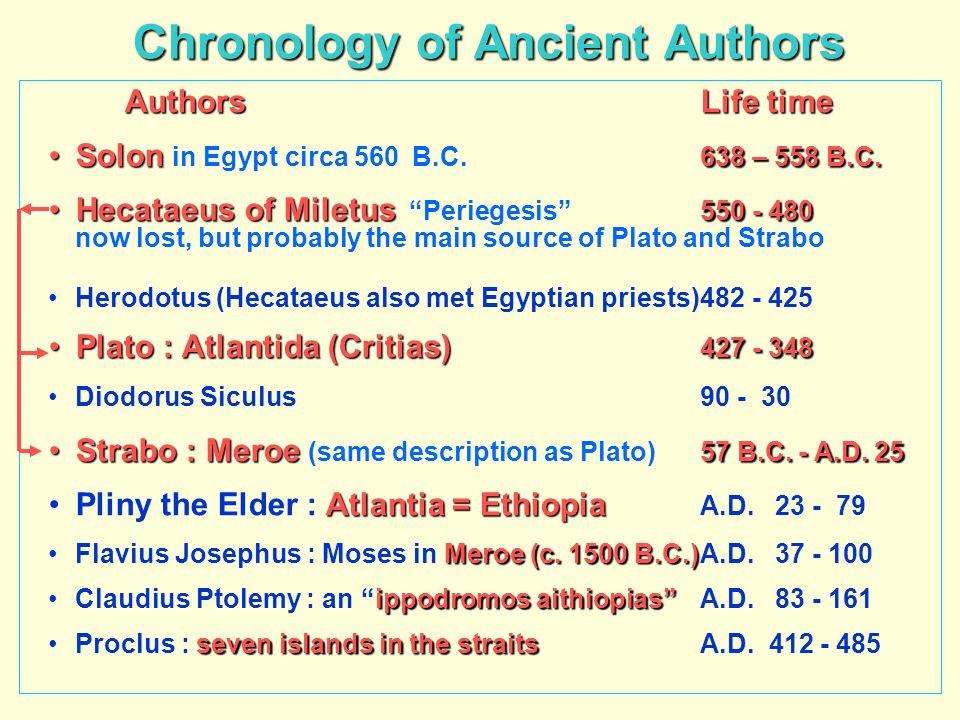 Chronology of Ancient Authors AuthorsLife time Solon 638 – 558 B.C.Solon in Egypt circa 560B.C.638 – 558 B.C. Hecataeus of Miletus 550 - 480Hecataeus