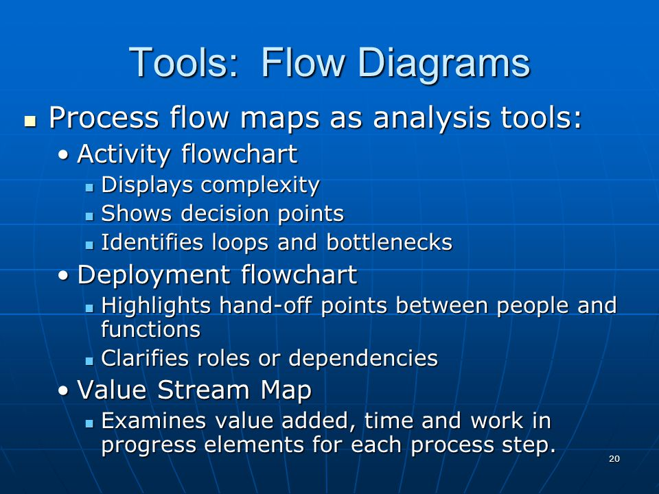 20 Process flow maps as analysis tools: Process flow maps as analysis tools: Activity flowchartActivity flowchart Displays complexity Displays complexity Shows decision points Shows decision points Identifies loops and bottlenecks Identifies loops and bottlenecks Deployment flowchartDeployment flowchart Highlights hand-off points between people and functions Highlights hand-off points between people and functions Clarifies roles or dependencies Clarifies roles or dependencies Value Stream MapValue Stream Map Examines value added, time and work in progress elements for each process step.