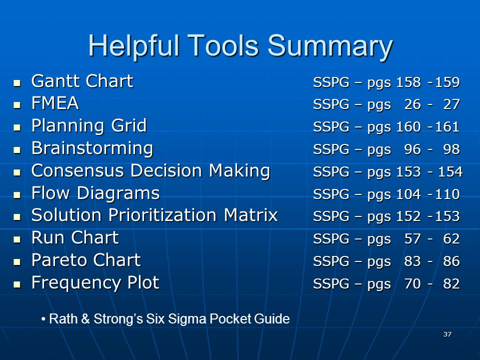 37 Gantt Chart SSPG–pgs158-159 Gantt Chart SSPG–pgs158-159 FMEA SSPG–pgs26-27 FMEA SSPG–pgs26-27 Planning Grid SSPG–pgs160-161 Planning Grid SSPG–pgs160-161 Brainstorming SSPG–pgs96-98 Brainstorming SSPG–pgs96-98 Consensus Decision Making SSPG–pgs153- 154 Consensus Decision Making SSPG–pgs153- 154 Flow Diagrams SSPG–pgs104-110 Flow Diagrams SSPG–pgs104-110 Solution Prioritization Matrix SSPG–pgs152-153 Solution Prioritization Matrix SSPG–pgs152-153 Run Chart SSPG–pgs57-62 Run Chart SSPG–pgs57-62 Pareto Chart SSPG–pgs83-86 Pareto Chart SSPG–pgs83-86 Frequency Plot SSPG–pgs70-82 Frequency Plot SSPG–pgs70-82 Helpful Tools Summary Rath & Strong's Six Sigma Pocket Guide