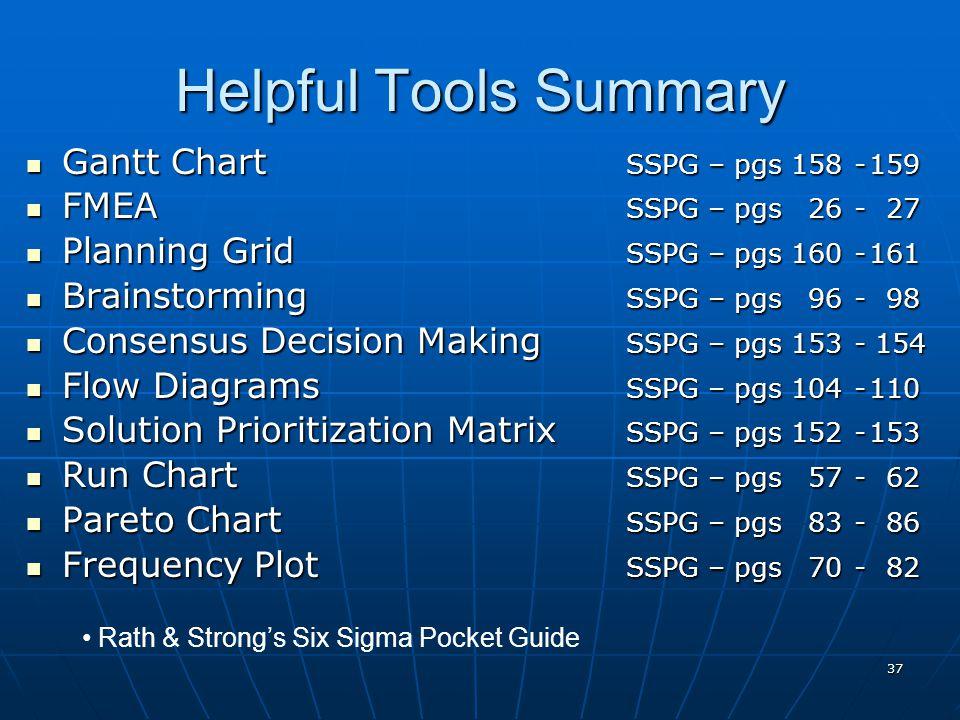 37 Gantt Chart SSPG–pgs158-159 Gantt Chart SSPG–pgs158-159 FMEA SSPG–pgs26-27 FMEA SSPG–pgs26-27 Planning Grid SSPG–pgs160-161 Planning Grid SSPG–pgs1