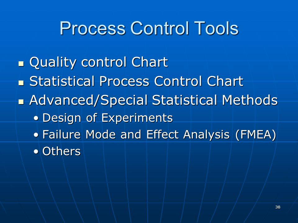 38 Process Control Tools Quality control Chart Quality control Chart Statistical Process Control Chart Statistical Process Control Chart Advanced/Spec