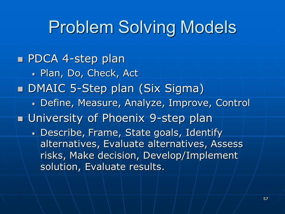 57 Problem Solving Models PDCA 4-step plan PDCA 4-step plan Plan, Do, Check, Act Plan, Do, Check, Act DMAIC 5-Step plan (Six Sigma) DMAIC 5-Step plan