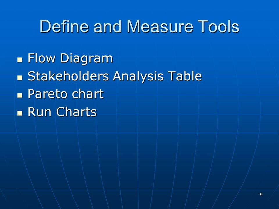 6 Define and Measure Tools Flow Diagram Flow Diagram Stakeholders Analysis Table Stakeholders Analysis Table Pareto chart Pareto chart Run Charts Run