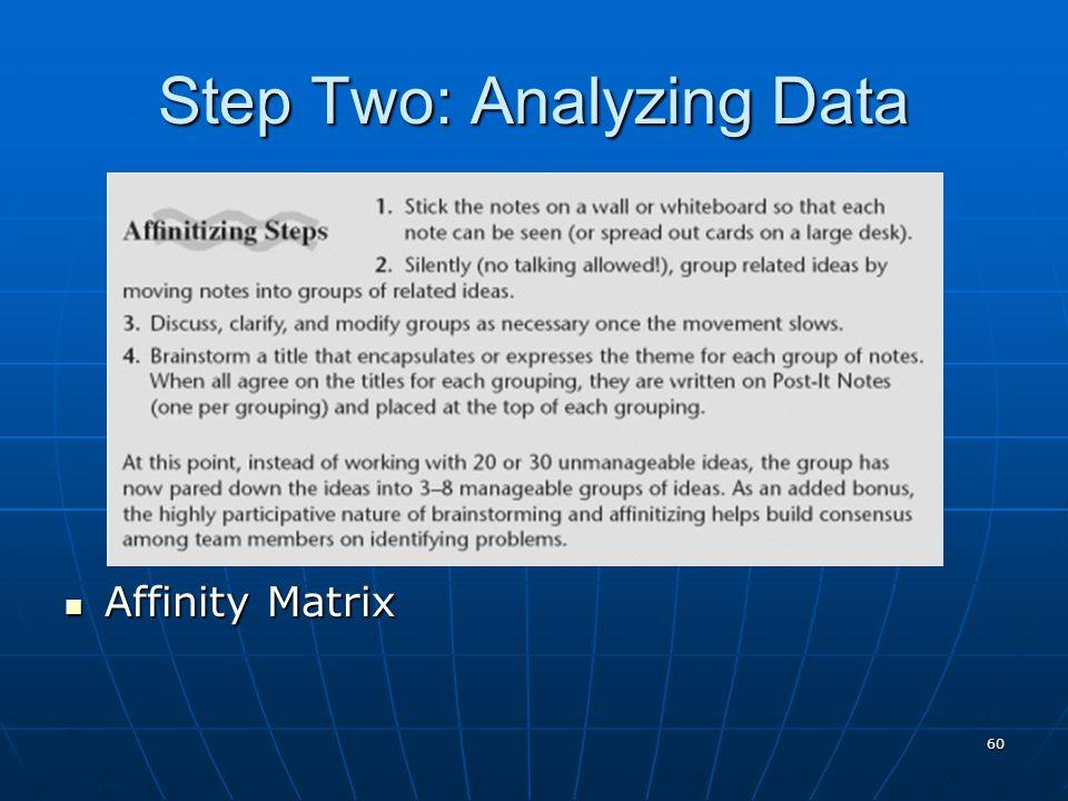 60 Step Two: Analyzing Data Affinity Matrix Affinity Matrix