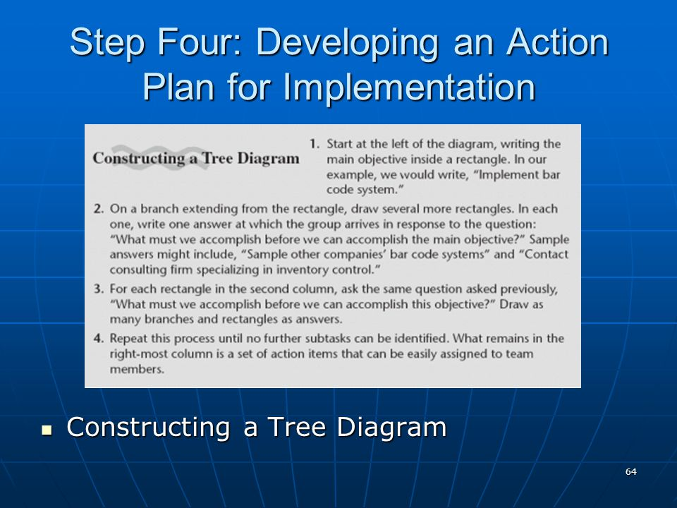64 Step Four: Developing an Action Plan for Implementation Constructing a Tree Diagram Constructing a Tree Diagram