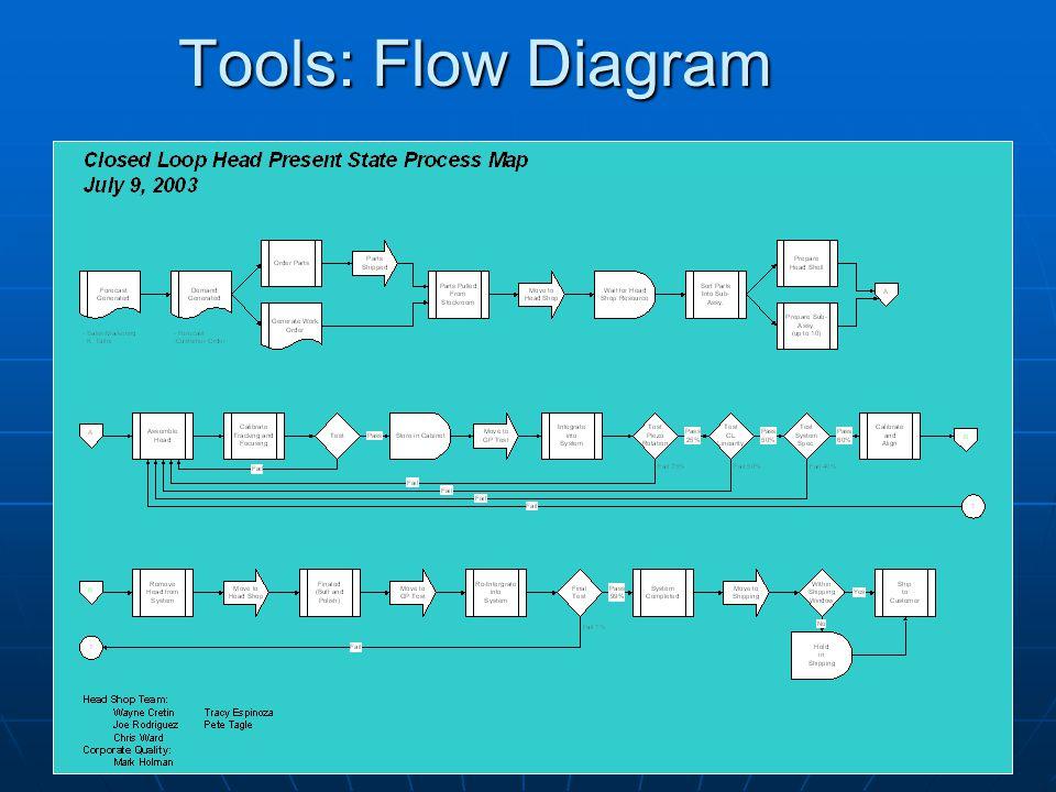 28 Gantt Chart Example Microsoft Project Chart