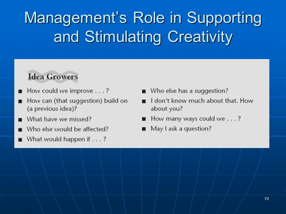 72 Management's Role in Supporting and Stimulating Creativity