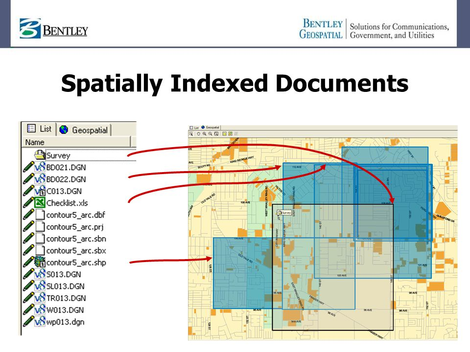Spatially Indexed Documents