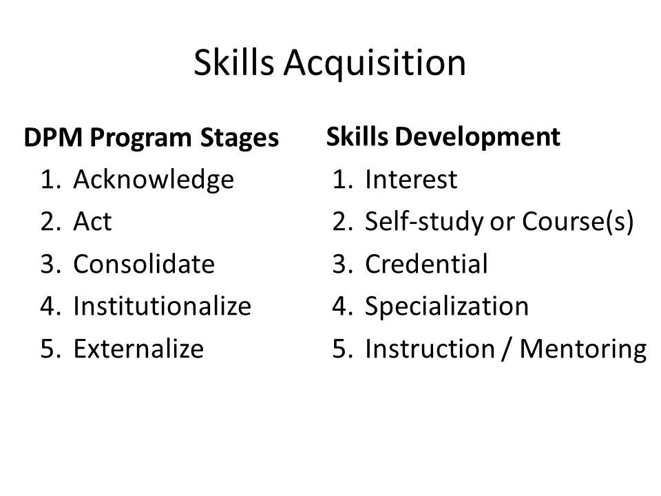 Skills Acquisition DPM Program Stages 1.Acknowledge 2.Act 3.Consolidate 4.Institutionalize 5.Externalize Skills Development 1.Interest 2.Self-study or