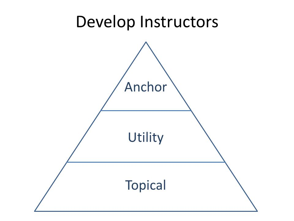 Anchor Utility Topical Develop Instructors