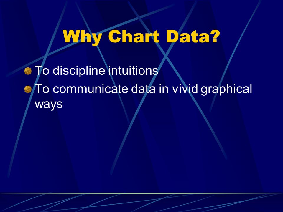 Why Chart Data? To discipline intuitions To communicate data in vivid graphical ways