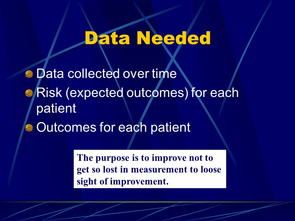 Data Needed Data collected over time Risk (expected outcomes) for each patient Outcomes for each patient The purpose is to improve not to get so lost in measurement to loose sight of improvement.
