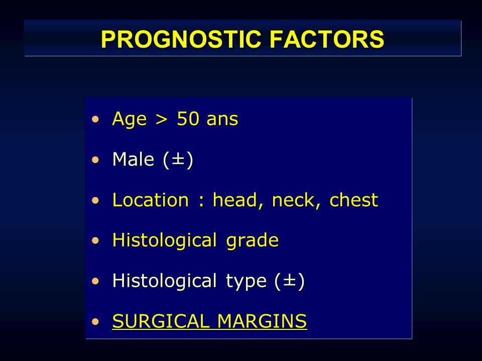 PROGNOSTIC FACTORS Age > 50 ans Age > 50 ans Male (±) Male (±) Location : head, neck, chest Location : head, neck, chest Histological grade Histological grade Histological type (±) Histological type (±) SURGICAL MARGINS SURGICAL MARGINS