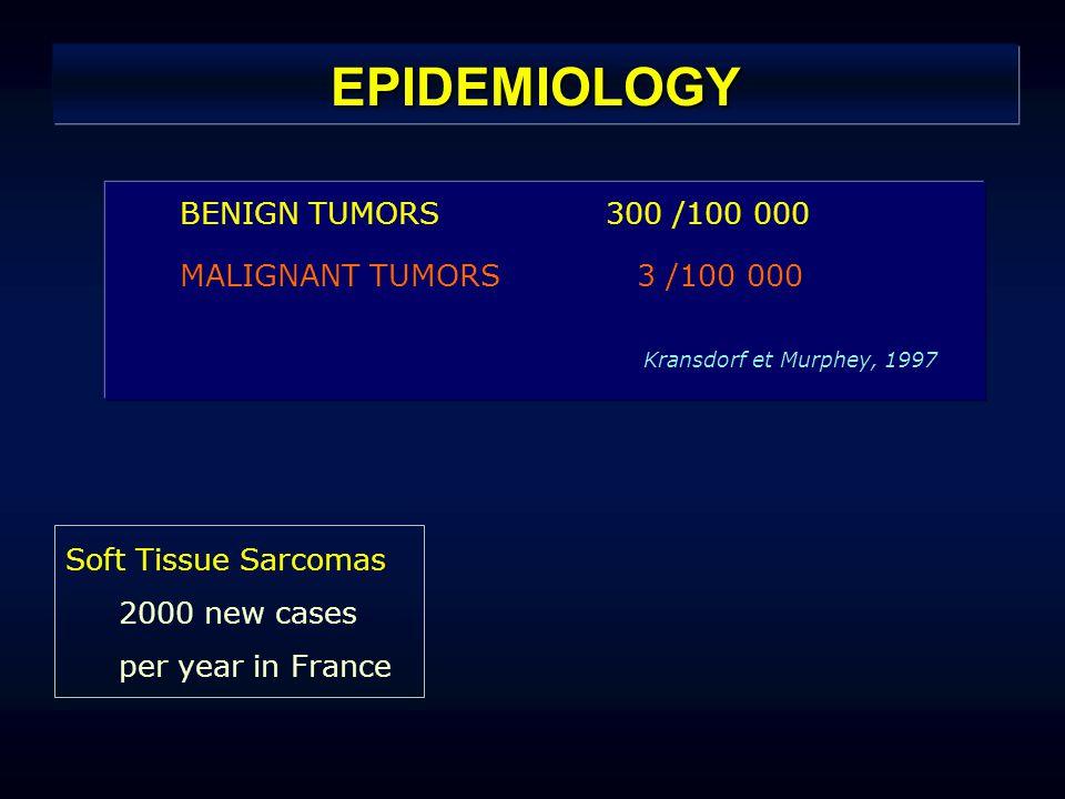 EPIDEMIOLOGY BENIGN TUMORS 300 /100 000 MALIGNANT TUMORS 3 /100 000 Kransdorf et Murphey, 1997 Soft Tissue Sarcomas 2000 new cases per year in France