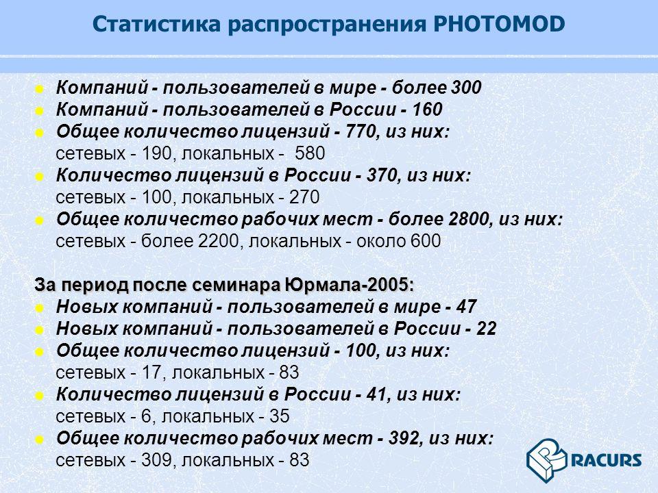 Модули системы PHOTOMOD l PHOTOMOD Core/Montage Desktop - графический интерфейс для работы с блоком l PHOTOMOD AT - сбор данных для фототриангуляции l PHOTOMOD SolverA – уравнивание блоков центральной проекции l PHOTOMOD SolverS – ориентирование сканерных снимков l PHOTOMOD DTM - построение и обработка ЦМР и горизонталей ( 720 лицензий ) l PHOTOMOD StereoDraw - стерео векторизация ( 880 лицензий ) l PHOTOMOD Mosaic - построение и мозаика ортофотопланов l PHOTOMOD VectOr – создание цифровых карт l PHOTOMOD StereoVectOr – стерео векторизация, работа в двух окнах со стереомоделью и картой в формате ГИС Карта 2003 l PHOTOMOD StereoLink - стерео векторизация в среде Microstation l PHOTOMOD Radar - обработка радиолокационных снимков (модули: Гео процессор, Стерео Процессор, Интерферометрический процессор) PHOTOMOD ScanCorrect - компенсация геометрических искажений бытовых сканеров PHOTOMOD GeoMosaic - геопривязка и мозаика изображений, преобразования из проекции в проекцию