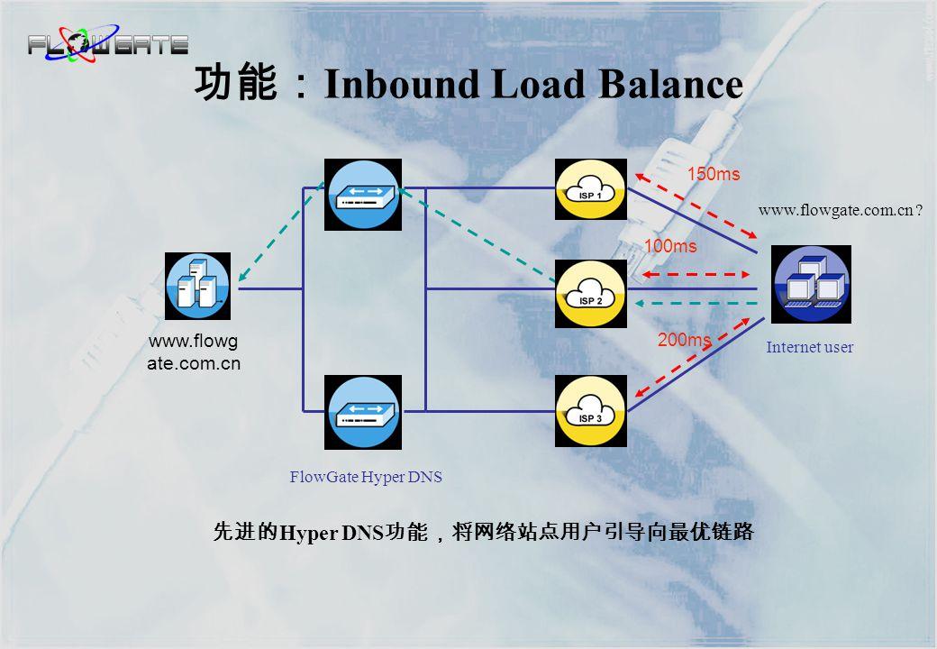 针对多个 WAN ports 可作多种对外连线上网的负载均衡演算规则: 1 、自动分配; 2 、流量比例; 3 、服务; 4 、依序; 5 、比重; 6 、连线数量; www.flowg ate.com.cn Local network FlowGate load balance 150ms 100ms 200ms www.flowgate.com.cnwww.flowgate.com.cn .