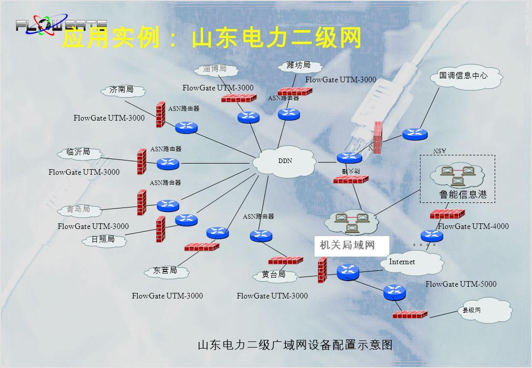 应用实例: 中国石化安全系统
