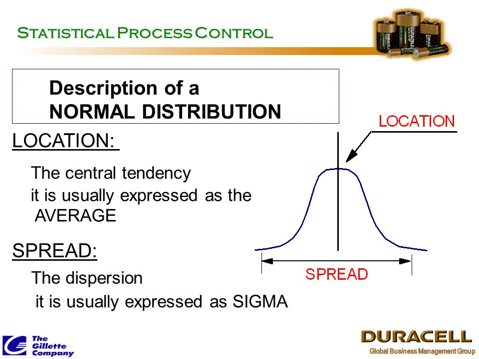 Statistical Process Control LOCATION: The central tendency it is usually expressed as the AVERAGE SPREAD: The dispersion it is usually expressed as SI