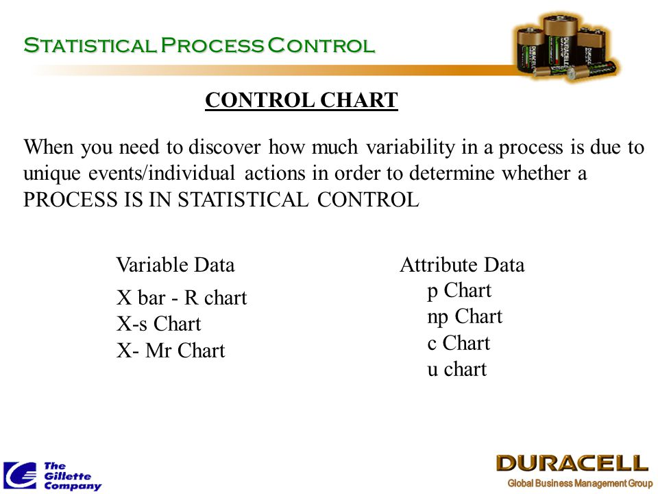 Statistical Process Control CONTROL CHART Variable DataAttribute Data X bar - R chart X-s Chart X- Mr Chart p Chart np Chart c Chart u chart When you