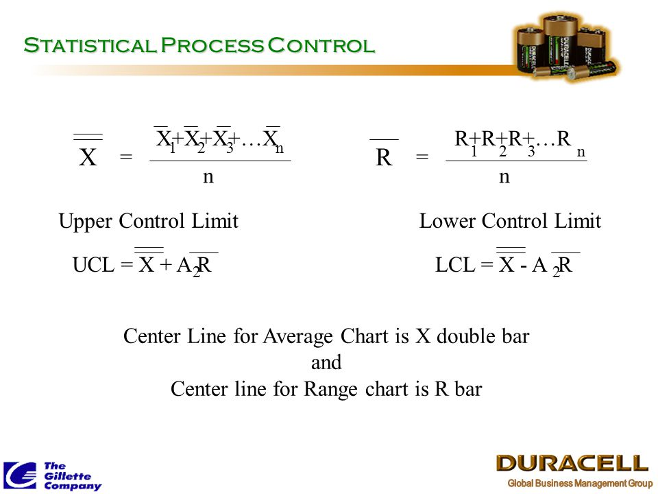 Statistical Process Control X = X+X+X+…X 1 2 3 n n R = R+R+R+…R 1 2 3 n n Upper Control Limit UCL = X + A R 2 Lower Control Limit LCL = X - A R 2 Center Line for Average Chart is X double bar and Center line for Range chart is R bar