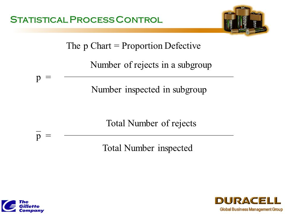 Statistical Process Control The p Chart = Proportion Defective p = Number of rejects in a subgroup Number inspected in subgroup p = Total Number of re