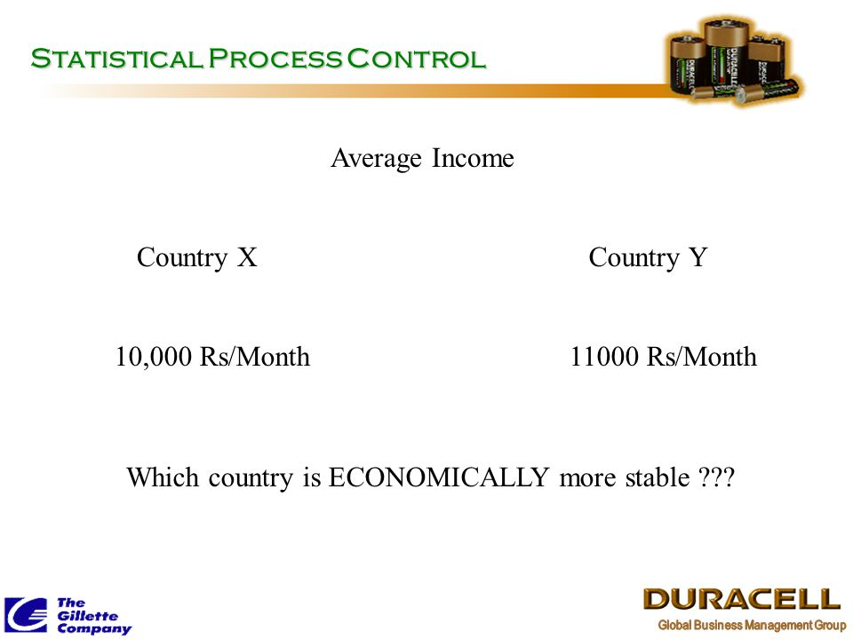 Statistical Process Control Average Income Country XCountry Y 10,000 Rs/Month11000 Rs/Month Which country is ECONOMICALLY more stable ???
