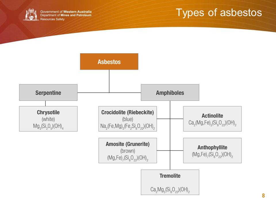 Asbestiform fibre types 9 Crocidolite (Amphibole) Chrysotile (Serpentine)