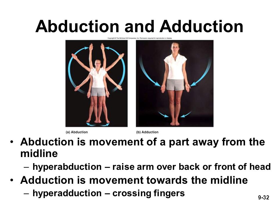 9-32 Abduction and Adduction Abduction is movement of a part away from the midline –hyperabduction – raise arm over back or front of head Adduction is movement towards the midline –hyperadduction – crossing fingers