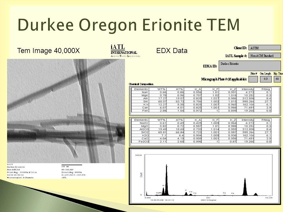 Durkee Oregon Erionite TEM Tem Image 40,000XEDX Data