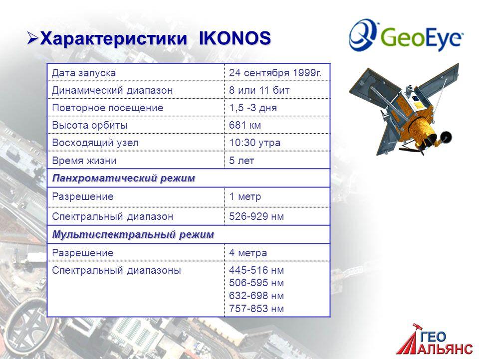  Характеристики IKONOS Дата запуска24 сентября 1999г.