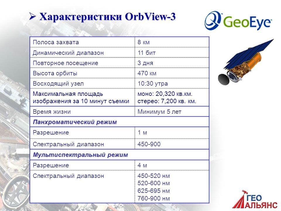  Характеристики OrbView-3 Полоса захвата8 км Динамический диапазон11 бит Повторное посещение3 дня Высота орбиты470 км Восходящий узел10:30 утра Максимальная площадь изображения за 10 минут съемки моно: 20,320 кв.км.