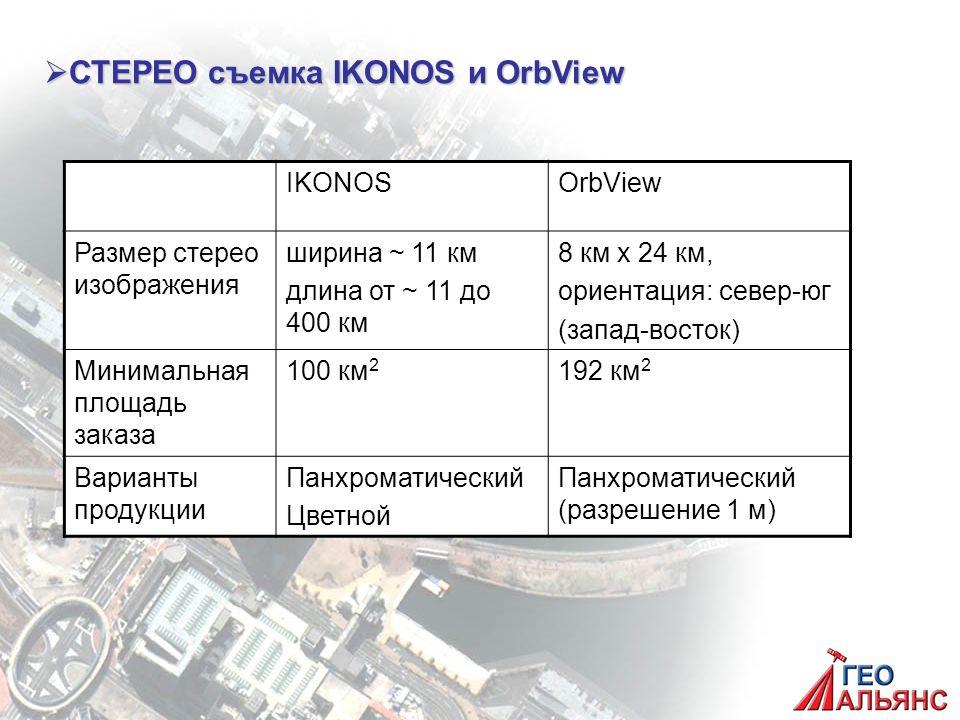  СТЕРЕО съемка IKONOS и OrbView IKONOSOrbView Размер стерео изображения ширина ~ 11 км длина от ~ 11 до 400 км 8 км х 24 км, ориентация: север-юг (запад-восток) Минимальная площадь заказа 100 км 2 192 км 2 Варианты продукции Панхроматический Цветной Панхроматический (разрешение 1 м)